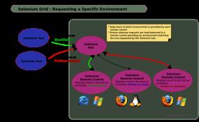 selenium-grid-schema