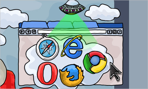Cloud Cross Browser Testing 12 Best Cross Browser Compatibility Testing Tools